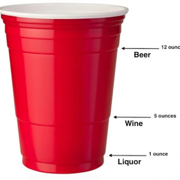 Alchohol Measurements for Beer Pong Cups